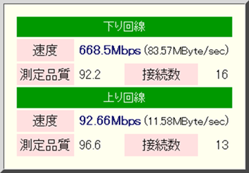 v6plus_speedtest